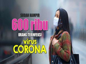 Sudah 600 Ribu Orang Terjangkit Virus Corona
