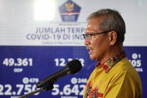 Hari Kedua Lebaran, Pasien Sembuh Bertambah 240 Orang, Total Jadi 5.642
