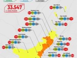 Peta Risiko Covid-19 Sulut, Kotamobagu Zona Kuning