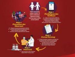Pemkot Targetkan Vaksinasi di Kotamobagu Capai 70 Persen hingga Desember Nanti